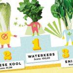 [gastblog] De 10 gezondste groenten